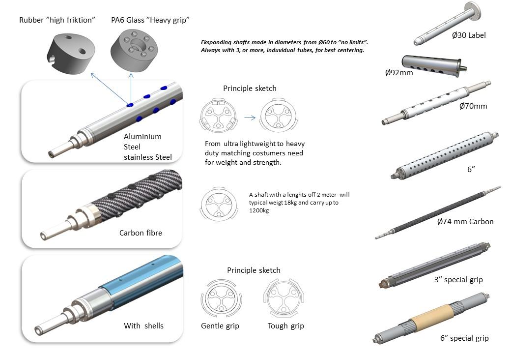 Weber shaft solutions
